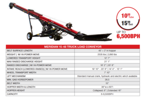 New Meridian 1548 Conveyor