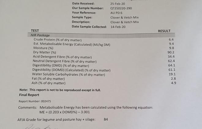 80mt Oaten/Vetch & Clover Mix Hay 600-650kg 8x4x3 Bales